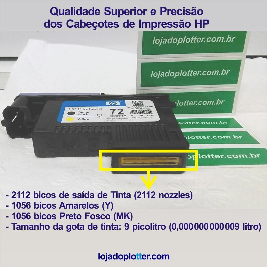Os Cabeçotes de Impressão originais HP proporcionam um nível superior de qualidade, precisão e profissionalismo