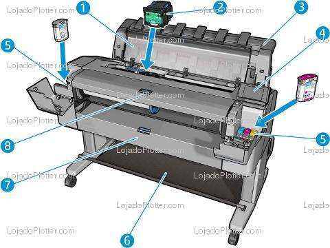 Veja as principais partes do Plotter HP T1530 ePrinter