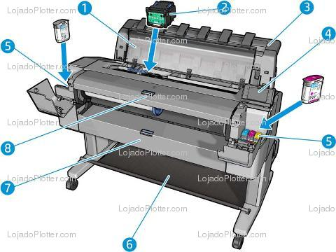 Veja as principais partes do Plotter HP T1500 ePrinter